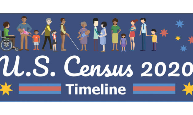 YOU COUNT IN COBB!! THE 2020 CENSUS IS HERE!